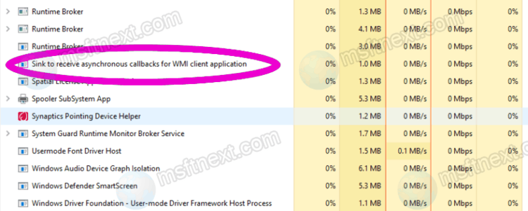 What Is The Unsecapp.exe Process In Windows 11